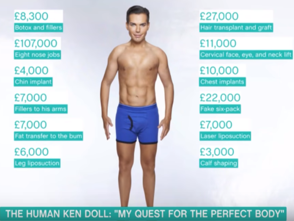 Human Ken Doll Decides To Become Barbie Instead